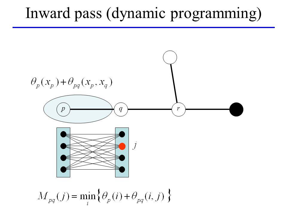 Maximizing lower bound Subgradient methods –[Schlesinger&Giginyak'07], [Komodakis et al.'07] Tree-reweighted message passing (TRW) –[Wainwright et al.'02], [Kolmogorov'05]