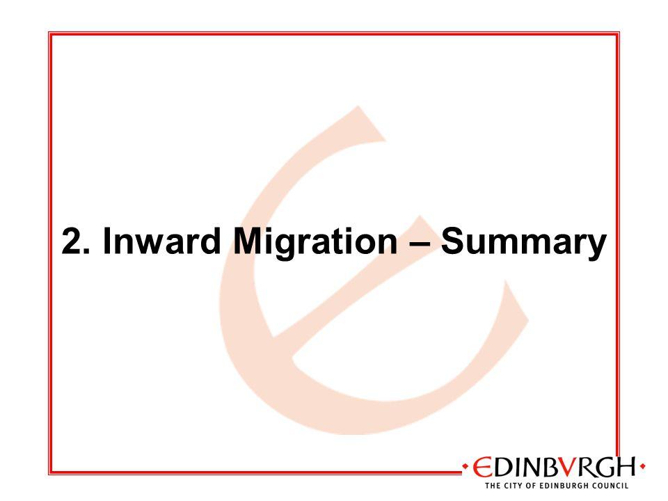 2. Inward Migration – Summary