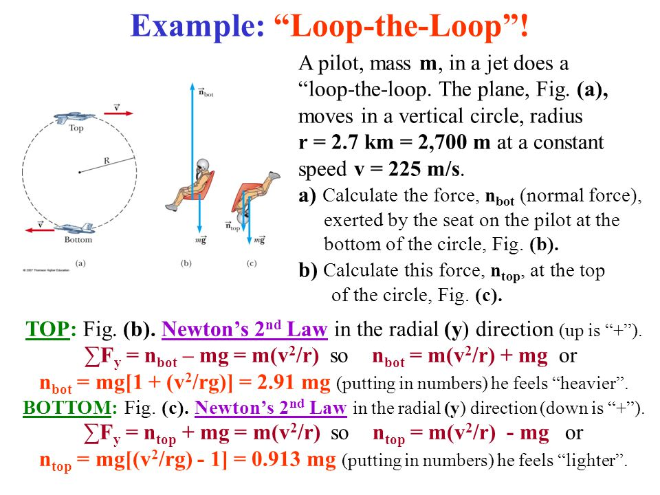 "Example: ""Loop-the-Loop""! A pilot, mass m, in a jet does a ""loop-the-loop. The plane, Fig. (a), moves in a vertical circle, radius r = 2.7 km = 2,700"