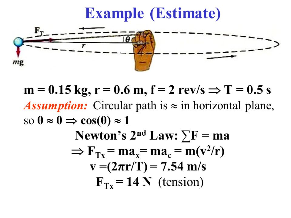 Example (Estimate) m = 0.15 kg, r = 0.6 m, f = 2 rev/s  T = 0.5 s Assumption: Circular path is  in horizontal plane, so θ  0  cos(θ)  1 Newton's 2 nd Law: ∑F = ma  F Tx = ma x = ma c = m(v 2 /r) v =(2πr/T) = 7.54 m/s F Tx = 14 N (tension)