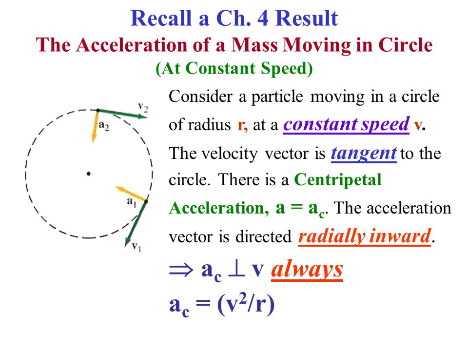 Recall a Ch. 4 Result The Acceleration of a Mass Moving in Circle (At Constant Speed) Consider a particle moving in a circle of radius r, at a constan