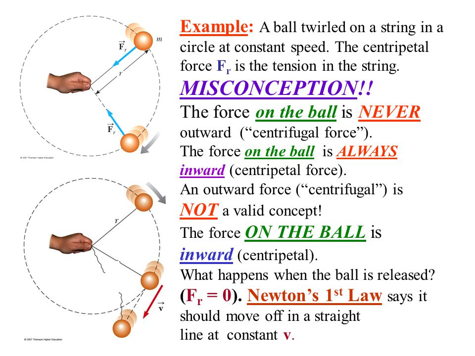 Example: A ball twirled on a string in a circle at constant speed. The centripetal force F r is the tension in the string. MISCONCEPTION!! The force o