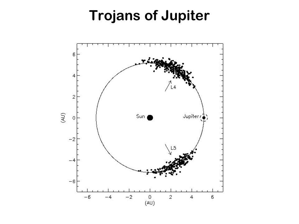 Trojans of Jupiter
