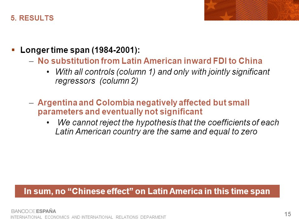 INTERNATIONAL ECONOMICS AND INTERNATIONAL RELATIONS DEPARMENT 15 5. RESULTS  Longer time span (1984-2001): –No substitution from Latin American inwar