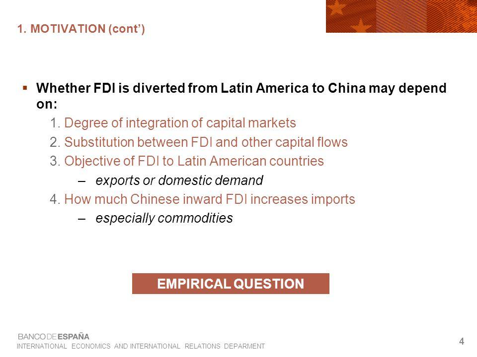 INTERNATIONAL ECONOMICS AND INTERNATIONAL RELATIONS DEPARMENT 5 1.