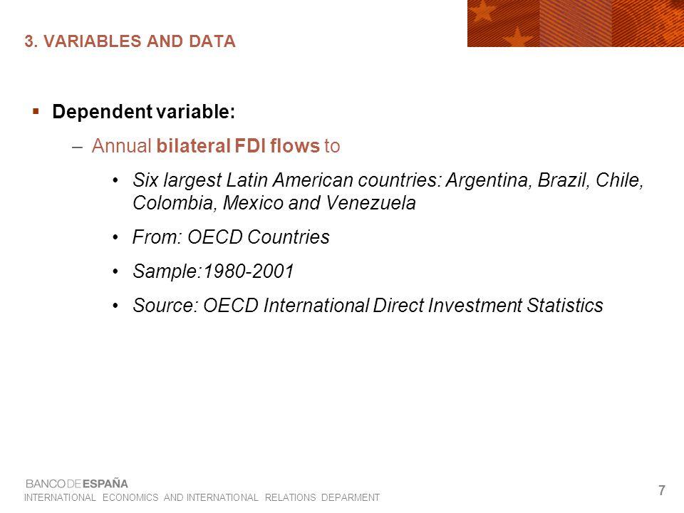 INTERNATIONAL ECONOMICS AND INTERNATIONAL RELATIONS DEPARMENT 18 5.