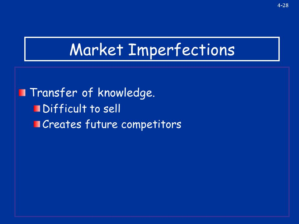 4-28 Market Imperfections Transfer of knowledge. Difficult to sell Creates future competitors