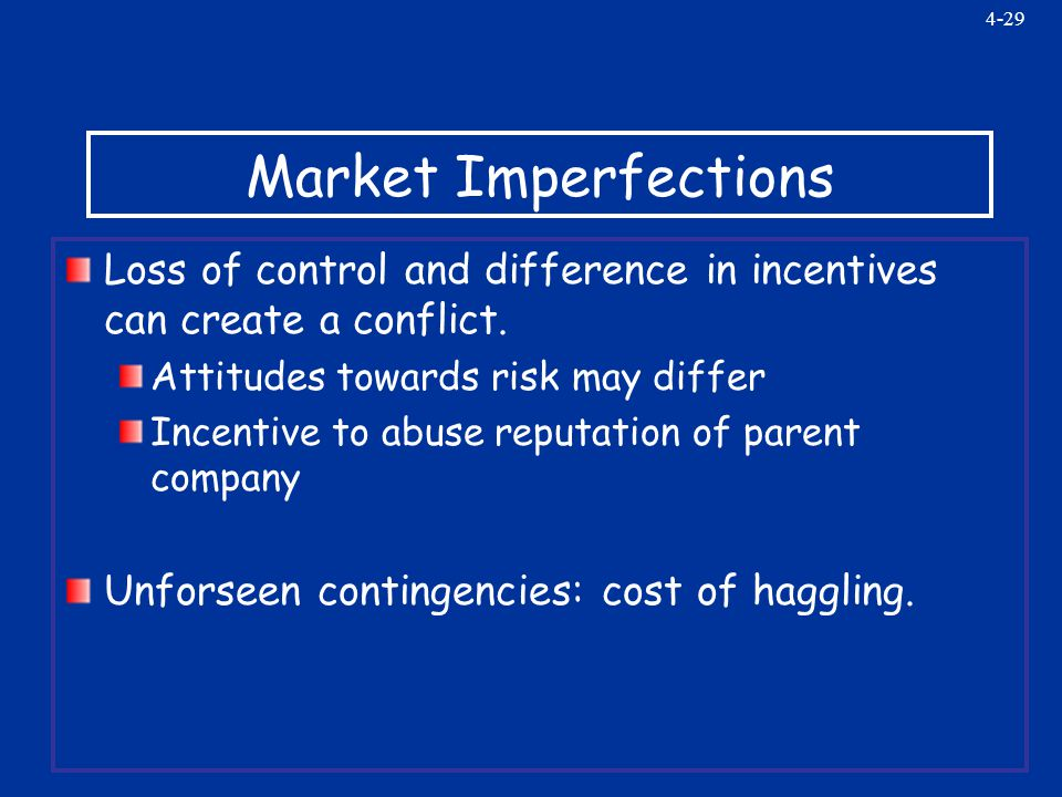 4-29 Market Imperfections Loss of control and difference in incentives can create a conflict.