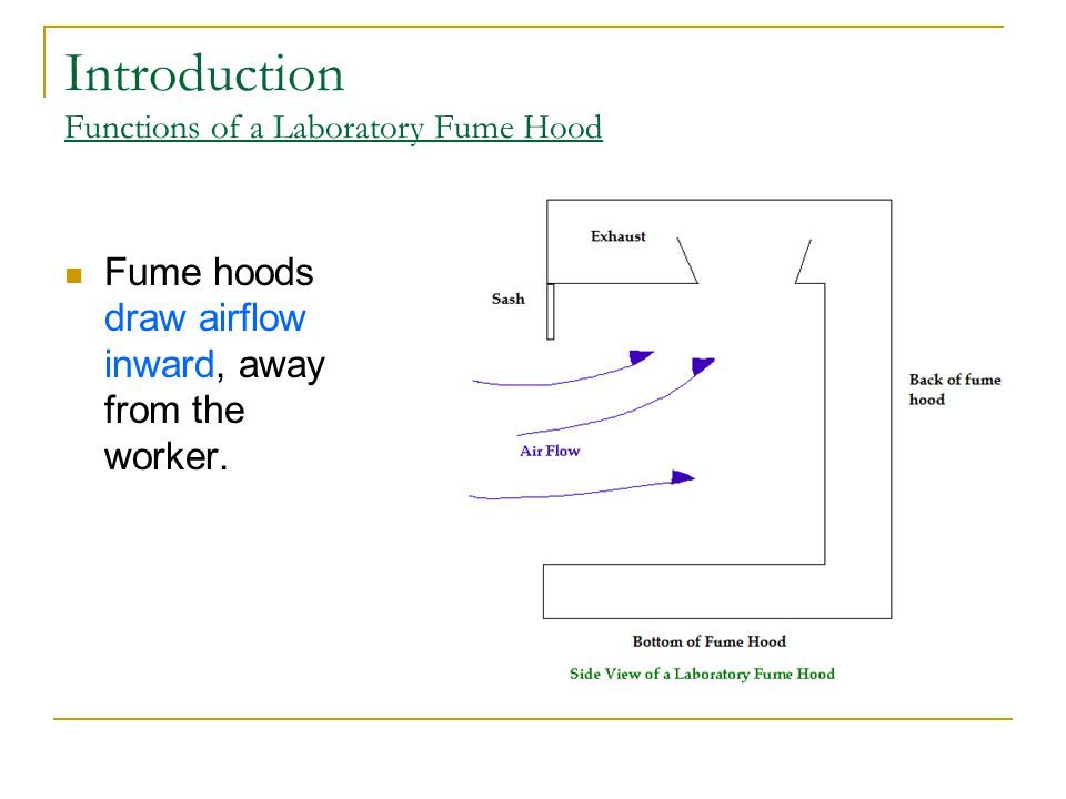 Introduction Functions of a Laboratory Fume Hood Fume hoods draw airflow inward, away from the worker.