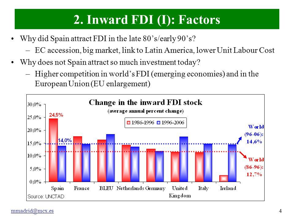 mmadrid@mcx.es4 2. Inward FDI (I): Factors Why did Spain attract FDI in the late 80's/early 90's.