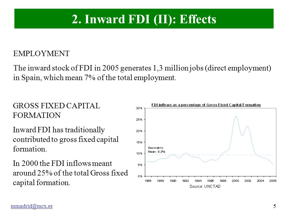 mmadrid@mcx.es5 EMPLOYMENT The inward stock of FDI in 2005 generates 1,3 million jobs (direct employment) in Spain, which mean 7% of the total employment.