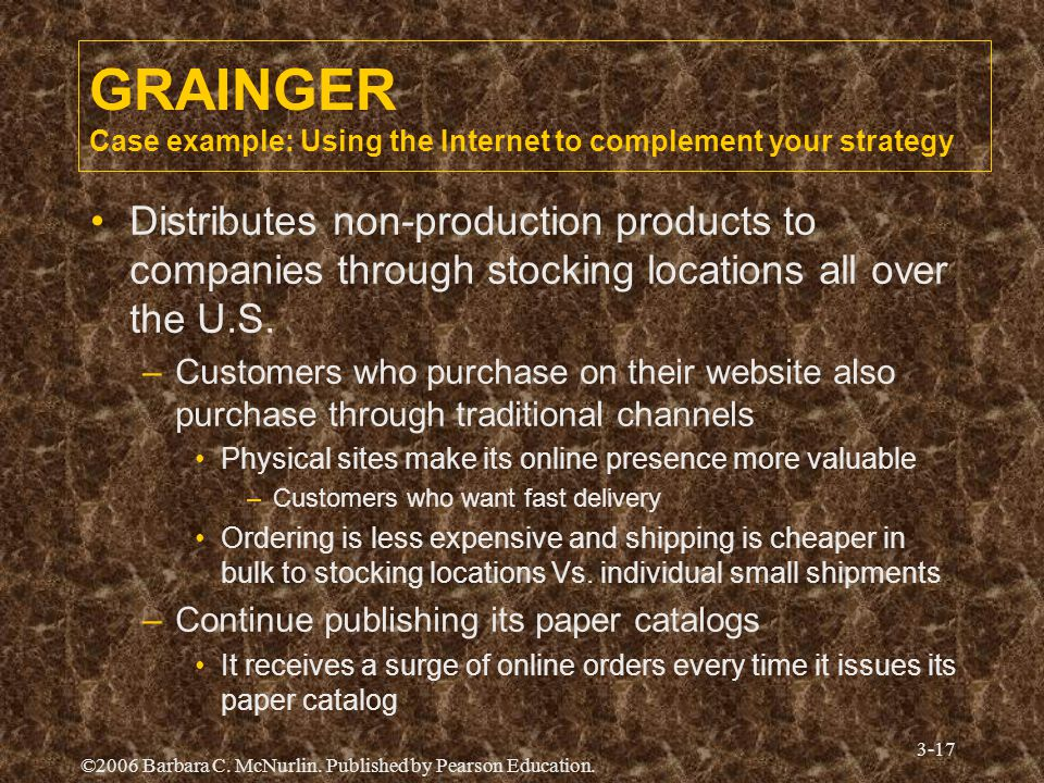 ©2006 Barbara C. McNurlin. Published by Pearson Education. 3-17 GRAINGER Case example: Using the Internet to complement your strategy Distributes non-