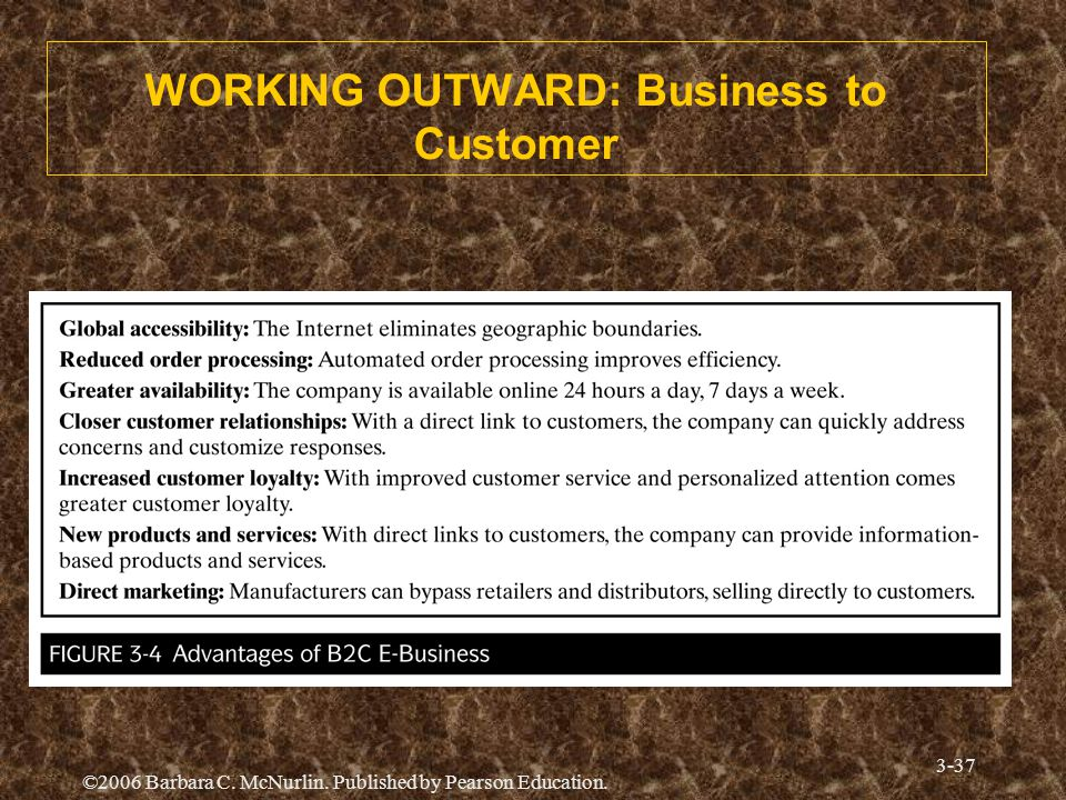 ©2006 Barbara C. McNurlin. Published by Pearson Education. 3-37 WORKING OUTWARD: Business to Customer