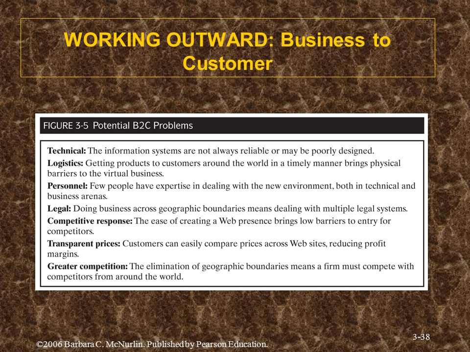 ©2006 Barbara C. McNurlin. Published by Pearson Education. 3-38 WORKING OUTWARD: Business to Customer