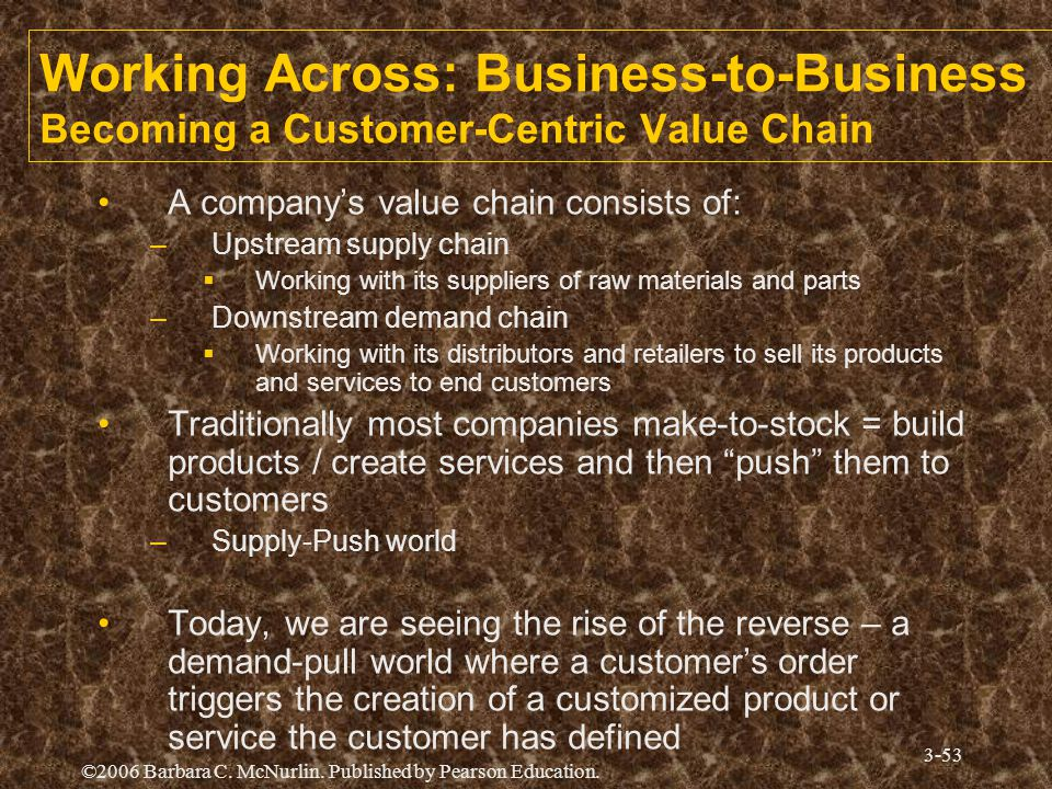 ©2006 Barbara C. McNurlin. Published by Pearson Education. 3-53 Working Across: Business-to-Business Becoming a Customer-Centric Value Chain A company