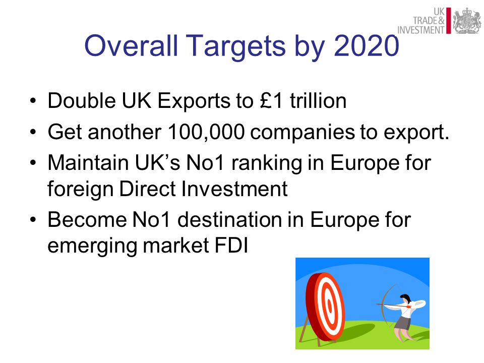 Overall Targets by 2020 Double UK Exports to £1 trillion Get another 100,000 companies to export.