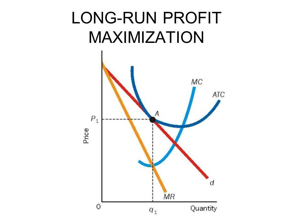 LONG-RUN PROFIT MAXIMIZATION