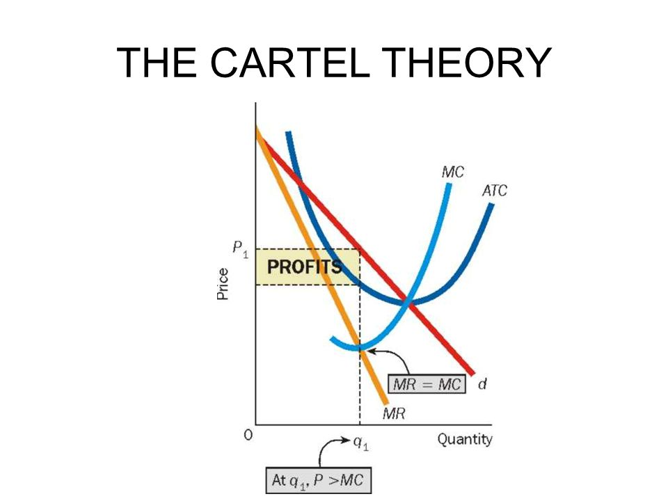 THE CARTEL THEORY