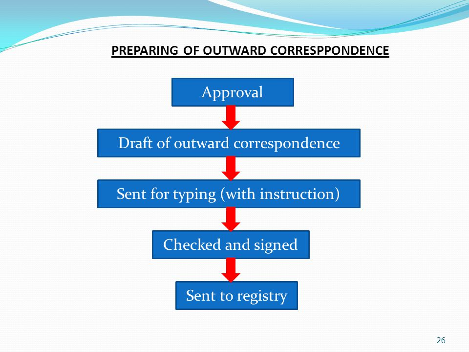 26 PREPARING OF OUTWARD CORRESPPONDENCE Approval Draft of outward correspondence Sent for typing (with instruction) Checked and signed Sent to registr