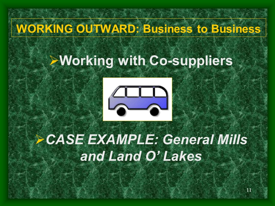 11 WORKING OUTWARD: Business to Business  Working with Co-suppliers  CASE EXAMPLE: General Mills and Land O' Lakes