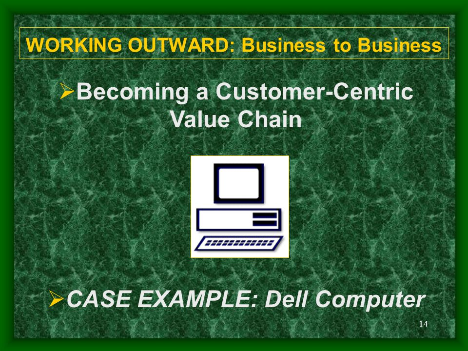 14 WORKING OUTWARD: Business to Business  Becoming a Customer-Centric Value Chain  CASE EXAMPLE: Dell Computer