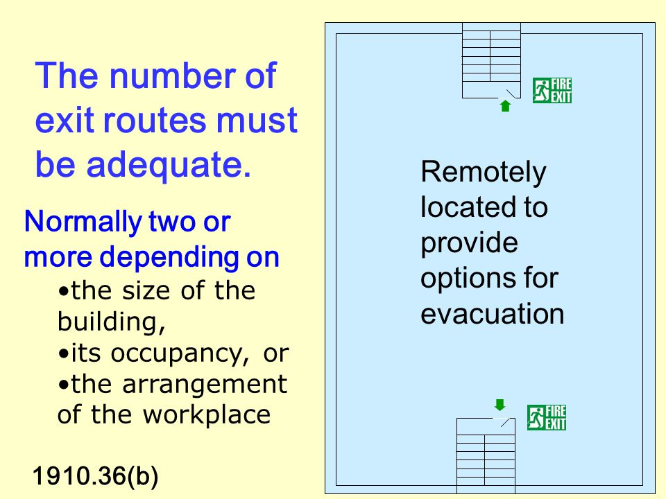 1910.36(a)(3) Protected exit stair tower Openings into an exit must be limited to those necessary to allow access to the exit or to the exit discharge