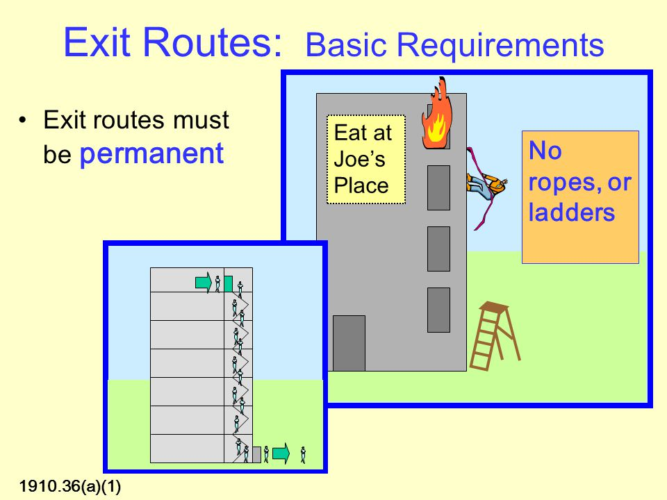 Exit Route A continuous and unobstructed path of exit travel from any point within a workplace to a place of safety (including refuge areas) Consists