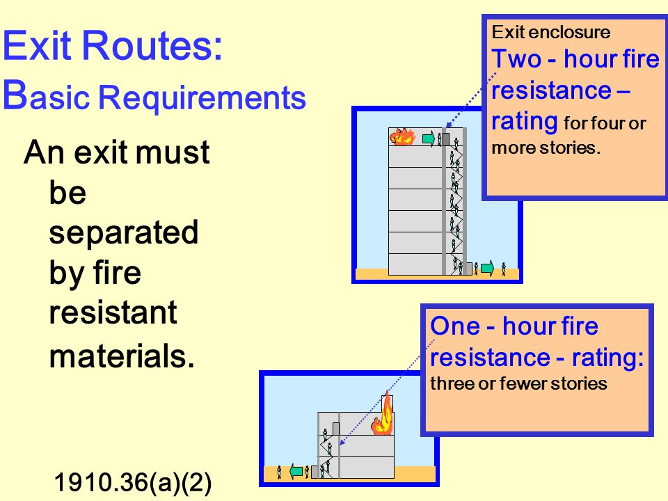 Exit Routes: Basic Requirements Exit routes must be permanent 1910.36(a)(1) Eat at Joe's Place No ropes, or ladders