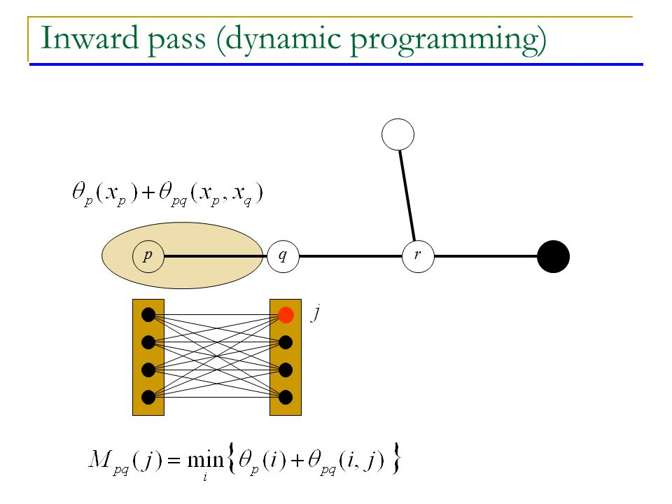 qpr Inward pass (dynamic programming)
