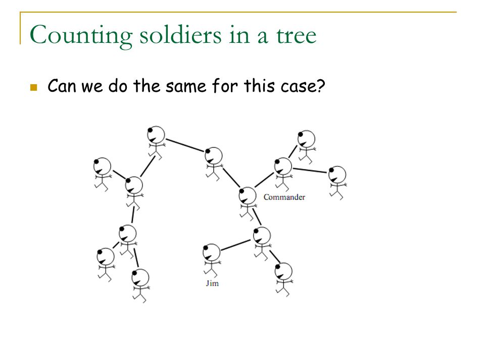Counting soldiers in a tree Can we do the same for this case