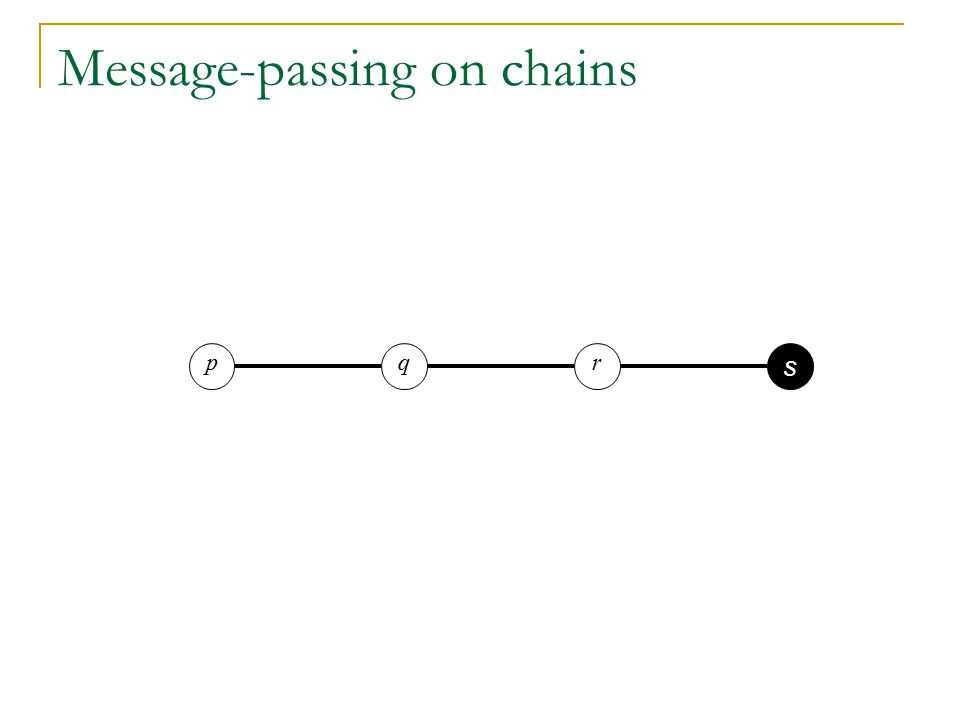 Dynamic programming: global minimum in linear time BP:  Inward pass (dynamic programming)  Outward pass  Gives min-marginals qpr BP on a tree [Pearl'88] root leaf