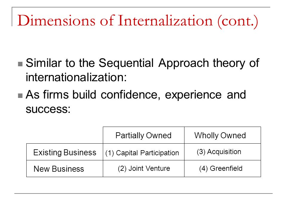 Dimensions of Internalization (cont.) Similar to the Sequential Approach theory of internationalization: As firms build confidence, experience and suc