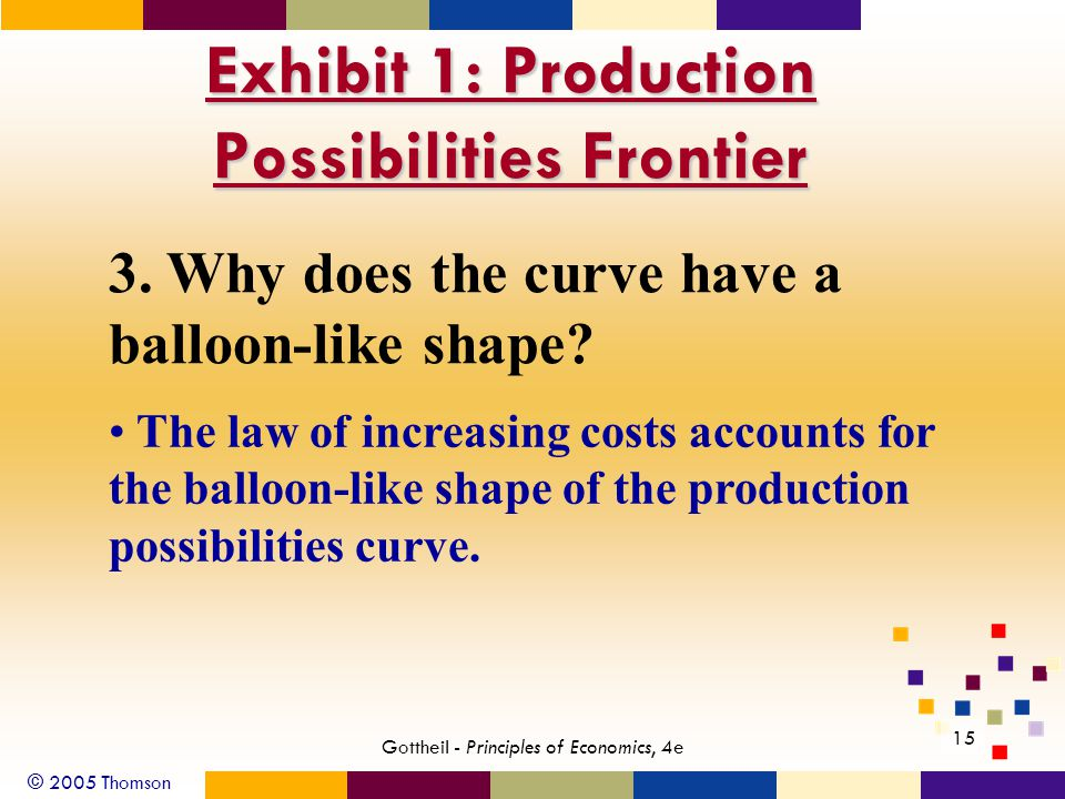 © 2005 Thomson Gottheil - Principles of Economics, 4e 15 Exhibit 1: Production Possibilities Frontier 3.