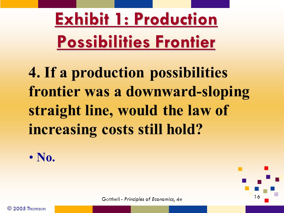 © 2005 Thomson Gottheil - Principles of Economics, 4e 16 Exhibit 1: Production Possibilities Frontier 4.
