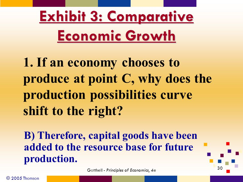 © 2005 Thomson Gottheil - Principles of Economics, 4e 30 Exhibit 3: Comparative Economic Growth 1.
