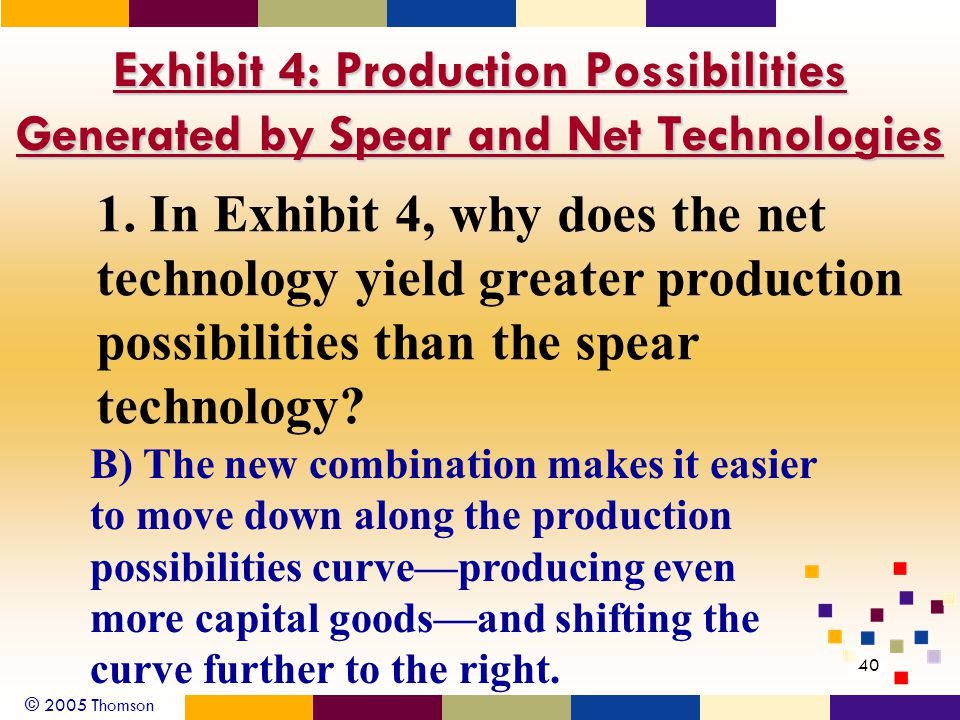 © 2005 Thomson 40 Exhibit 4: Production Possibilities Generated by Spear and Net Technologies 1.