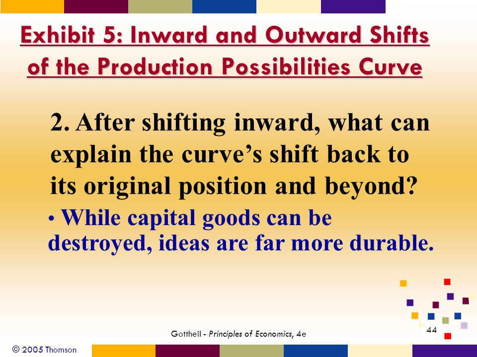 © 2005 Thomson Gottheil - Principles of Economics, 4e 44 Exhibit 5: Inward and Outward Shifts of the Production Possibilities Curve 2.