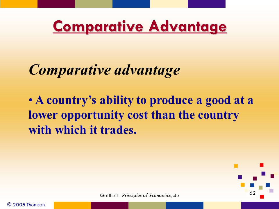 © 2005 Thomson Gottheil - Principles of Economics, 4e 62 Comparative Advantage Comparative advantage A country's ability to produce a good at a lower opportunity cost than the country with which it trades.
