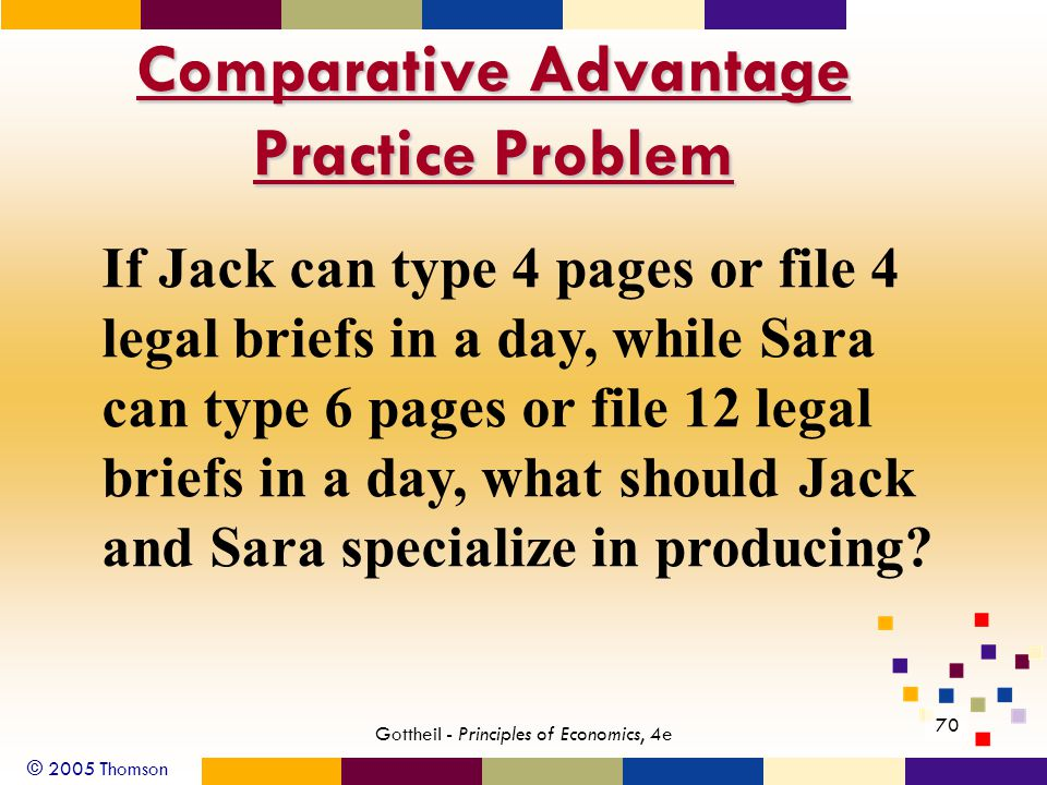 © 2005 Thomson Gottheil - Principles of Economics, 4e 70 Comparative Advantage Practice Problem If Jack can type 4 pages or file 4 legal briefs in a day, while Sara can type 6 pages or file 12 legal briefs in a day, what should Jack and Sara specialize in producing?