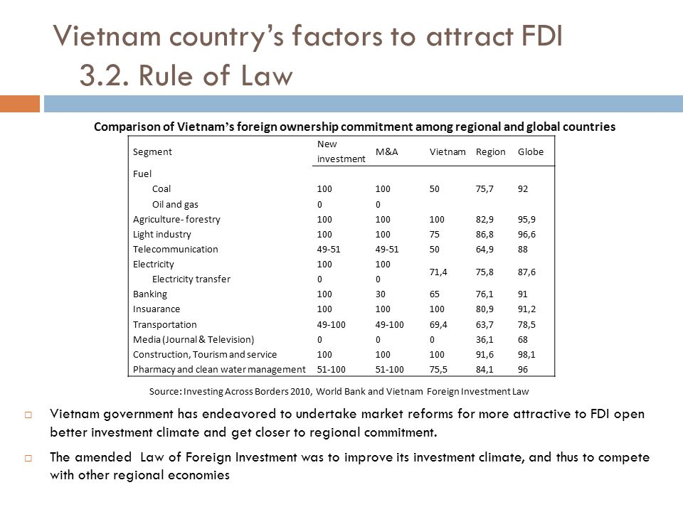 Vietnam country's factors to attract FDI 3.2. Rule of Law  Vietnam government has endeavored to undertake market reforms for more attractive to FDI o