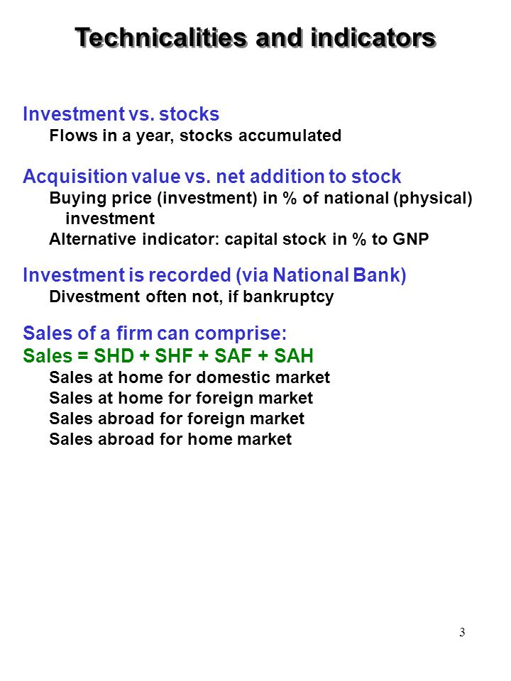 3 Technicalities and indicators Investment vs.