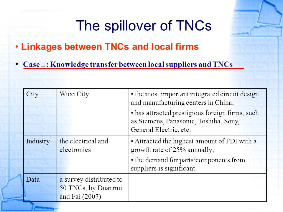 The spillover of TNCs Linkages between TNCs and local firms Case Ⅰ : Knowledge transfer between local suppliers and TNCs CityWuxi City the most import
