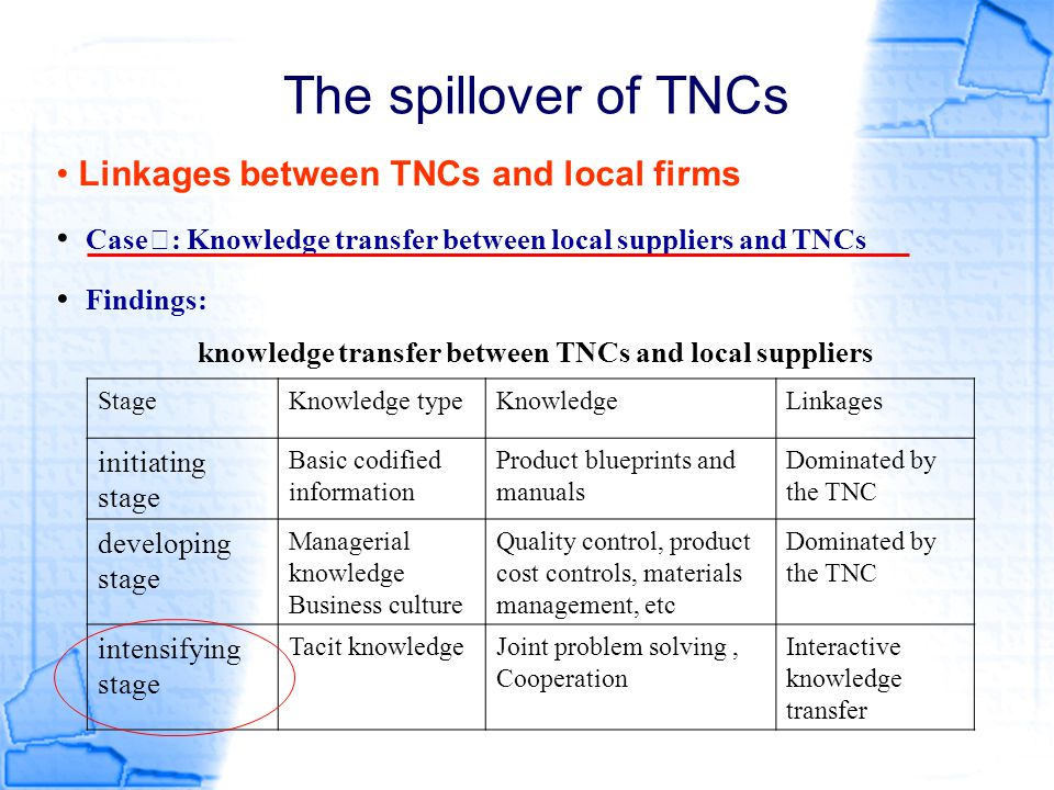 The spillover of TNCs Linkages between TNCs and local firms Case Ⅰ : Knowledge transfer between local suppliers and TNCs Findings: StageKnowledge type
