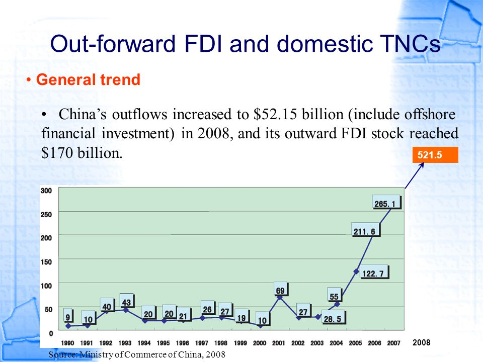Out-forward FDI and domestic TNCs General trend China's outflows increased to $52.15 billion (include offshore financial investment) in 2008, and its