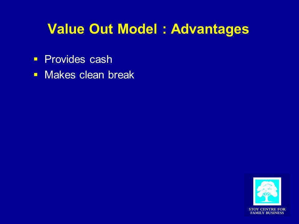 Value Out Model : Advantages  Provides cash  Makes clean break
