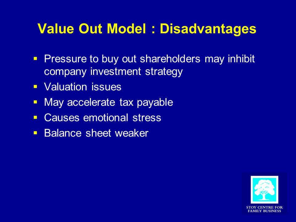 Value Out Model : Disadvantages  Pressure to buy out shareholders may inhibit company investment strategy  Valuation issues  May accelerate tax pay