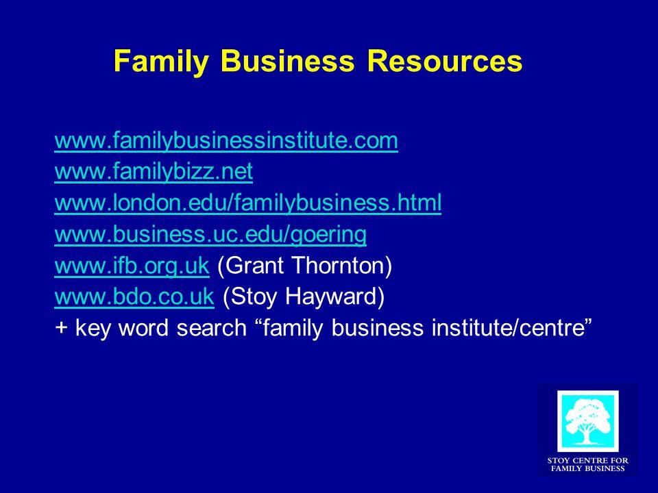 Family Business Resources www.familybusinessinstitute.com www.familybizz.net www.london.edu/familybusiness.html www.business.uc.edu/goering www.ifb.org.ukwww.ifb.org.uk (Grant Thornton) www.bdo.co.ukwww.bdo.co.uk (Stoy Hayward) + key word search family business institute/centre