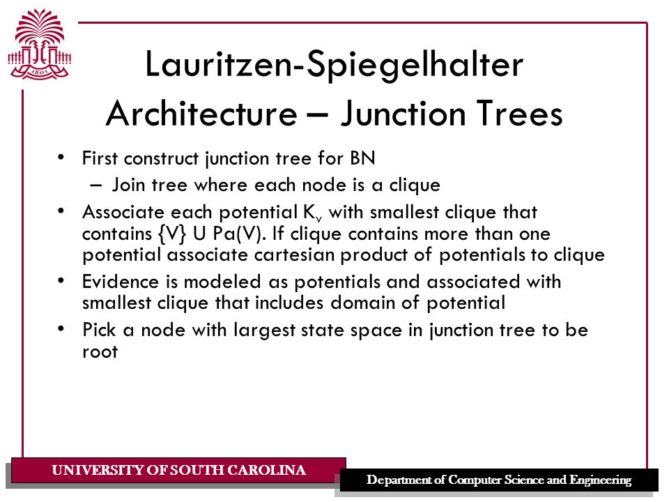 UNIVERSITY OF SOUTH CAROLINA Department of Computer Science and Engineering Lauritzen-Spiegelhalter Architecture – Junction Trees First construct junction tree for BN –Join tree where each node is a clique Associate each potential K v with smallest clique that contains {V} U Pa(V).