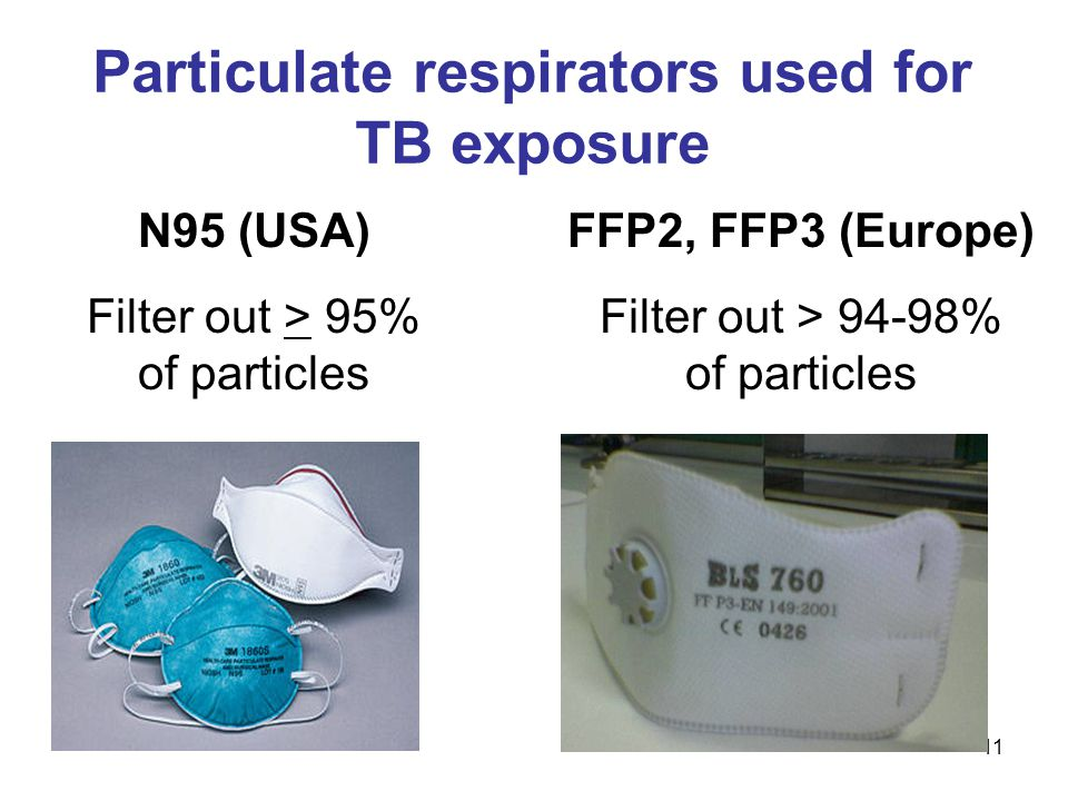 11 Particulate respirators used for TB exposure N95 (USA) Filter out > 95% of particles FFP2, FFP3 (Europe) Filter out > 94-98% of particles