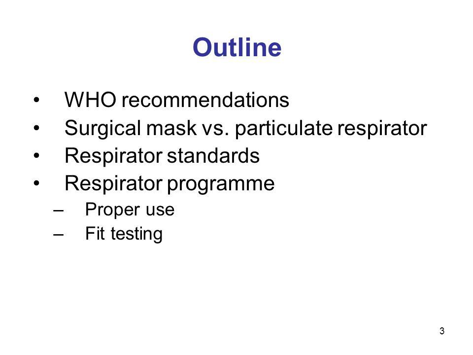 24 Test solutions for qualitative fit testing Four methods recognized and accepted Isoamyl acetate Irritant aerosol Saccharin Bitrex TM (Denatonium benzoate)